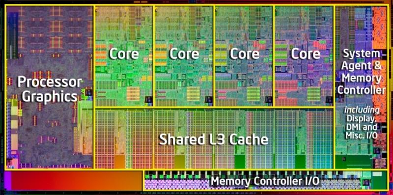 Reprezentarea procesorului