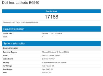 Geekbench 4 - Open CL - Intel HD 4600 Benchmark