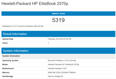 HP EliteBook 2570p - GeekBench OpenCL