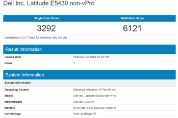 Dell Latitude E5430 - Geekbench CPU