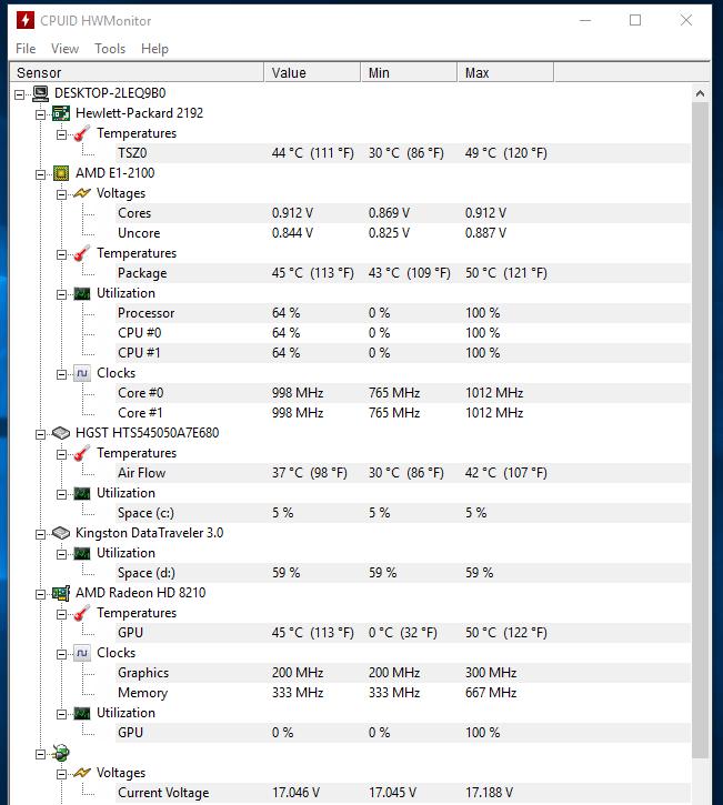 HP 255 G2 - monitorizare componente