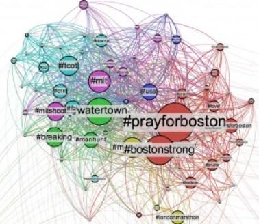 Twitter-map