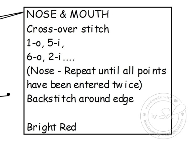 fragment opisu wzoru od Prick'n Stitch
