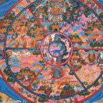 Sorsod az indiai karma szerint – erről árulkodhat a csillagjegyed
