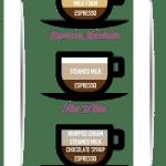 Te melyik kávét választanál? Mindent elárul jellemedről