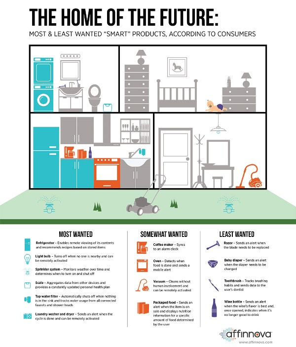 Internet-of-Things-Infographic - copia