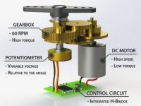 01-operation-of-automatic-shaft-speed-controller-automatic-control-system.jpg