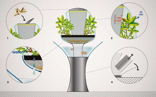 03-indoor homefarmer-air purification system-indoor cultivation-fresh air and light production