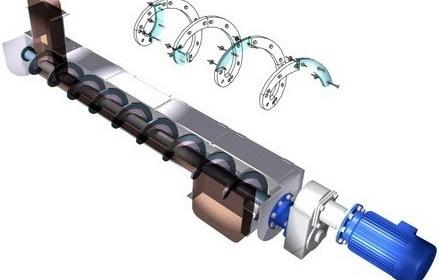 0eb2d 01 screw conveyor design calculation screw conveyor power calculation screw conveyor efficienc capacity of screw conveyor Material Handling Screw Conveyor
