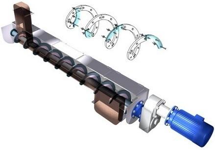 Screw Conveyor Design Calculation - Screw Conveyor Power Calculation - Screw Conveyor Efficiency