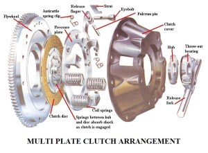 Construction and Working of a Multi Plate Clutch | Various Components Present in a Multi Plate Clutch