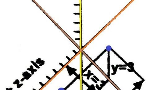 01-Absolute-3D-coordinate-system.jpg