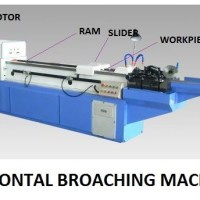 15f07 01 horizontal broaching machine type of broaching machine Continuous broaching machines Manufacturing Engineering Broaching machines