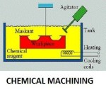 Chemical Machining Process | Electro Chemical Machining Process
