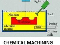01-CHEMICAL-MACHINING-PROCESS-UNCONVENTIONAL-MACHINING-PROCESS.jpg