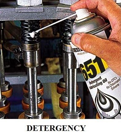 01-Properties-Of-Lubricant-Detergency