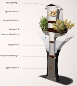 1cb0e 01indoorhomefarmerairpurificationsystemindoorcultivationfreshairandlightproduction biosphere home farm system Mechanical Engineering