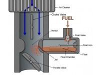 01-choke-valve-carburetor.jpg