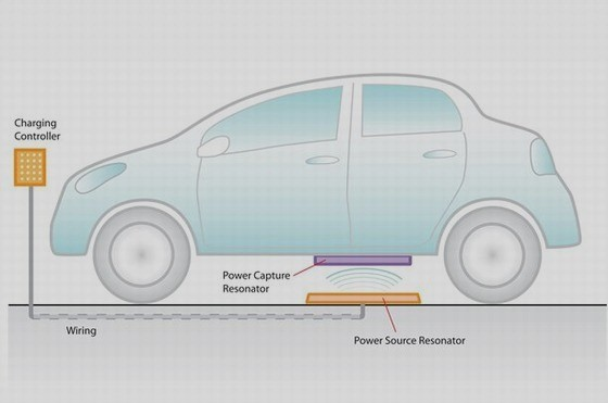 Electric-Vehicles-Charging-Batteries-Wireless-Charging-Of-Electric-Cars-Delphi_Witricity_Wireless-Technology