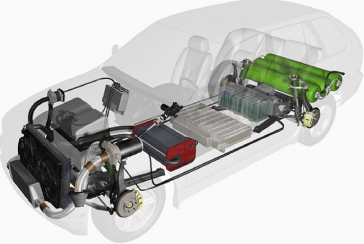 Fuel_Cell_Technology-Polymer-Electrolyte-Membrane-Fuel-Cell-Ethanol-To-Hydrogen-Onboard-Reformer