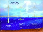 Floating Wind Turbines the Wave of the Future | Promises Clean Power