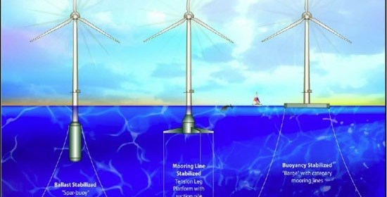38b7f 01floatingwindturbinefromstrongseabreezesoffshorewindturbine deep water floating wind turbines Latest Mechanical Seminar Topics