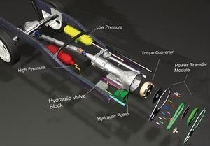hydraulic-hybrid-retrofit-hydraulic hybrid system-HHS-regenerating braking energy