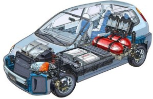 Fuel Cell Technology | 10 Latest Interview Questions and Answers in Hydrogen and Fuel Cell Energy| Fuel Cell Quiz