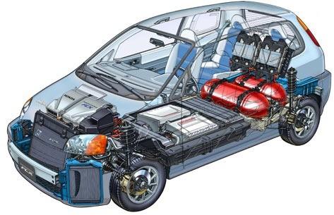 01-Fcc-Car-Fuel Cell Car-Fuel Cell Technology
