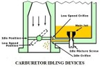 Idling Devices of Automobile | Idling Devices in Carburetor | Anti-Dieseling Device