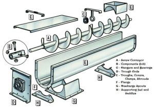 Design of Screw Conveyor | 40 Ways To Eliminate Your Fears and Doubts About Size of Screw Conveyor | Screw Conveyor Capacity Calculation | Screw Conveyor Design Calculation