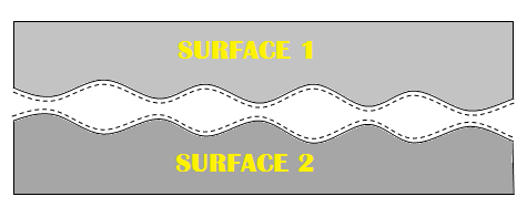 6f0a4 01 diffusion bonding diffusion welding process step 1 Diffusion Welding Manufacturing Engineering Diffusion Bonding