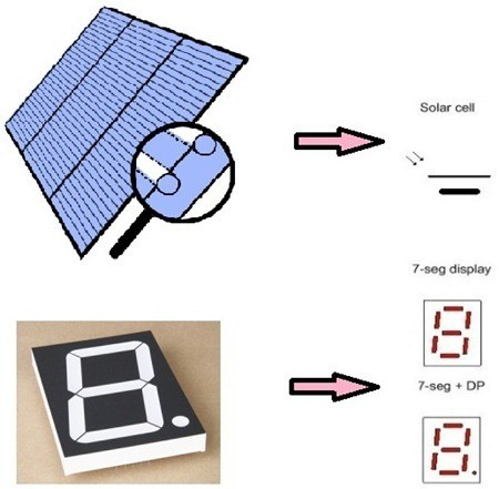 01-opto electronic devices-components of opto electronic devices-solar cell-7 segment display