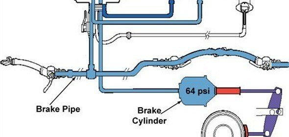 7d93a 01 components of a air brake system pneumatic brake construction and working Brake system Brake system pneumatic air braking system