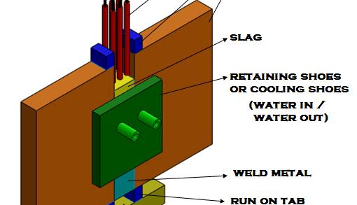 01-electro-slag-narrow-gap-welding.png