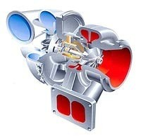 Turbo Charger | What Is Turbo Charger | Super Charger | Functions Of Turbo Charger | Turbo Charger Parts