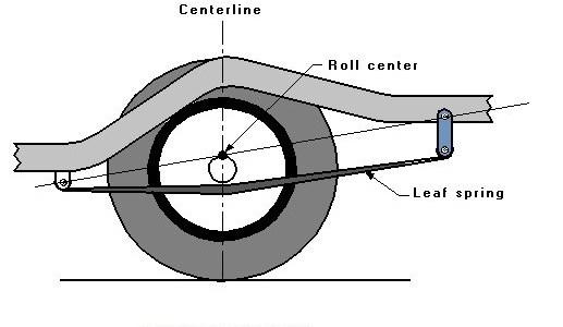 , Mechanical Engineering Blog