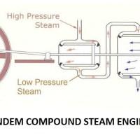 8a91e 01 tandem engine type of compound engine classification compound steam engines Automobile Engineering Compound steam engine