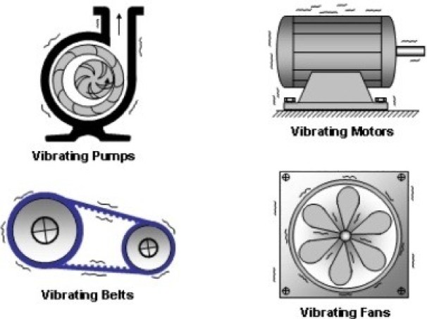 Vibration - Compelling force beat - Bead seating - Reliability analysis - Durability analysis