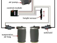01-COMPONENTS-OF-AIR-SUSPENSION-SYSTEM-ALL-PARTS-OF-AIR-SUSPENSION-SYSTEM.jpg