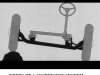 01-NEEDS-OF-A-SUSPENSION-SYSTEM-SUSPENSION-SYSTEM-OF-AN-AUTOMOBILE.jpg