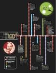 History Of Laser Welding   Laser Light Beam