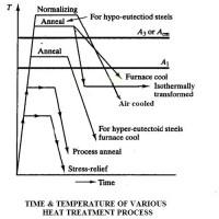 01-HEAT-TREATMENT-PROCESS-PROCESS-OF-HEAT-TREATMENT.jpg