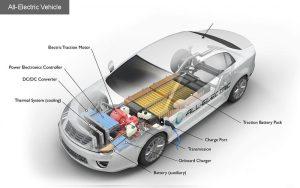 bce49 01 electric car engine1