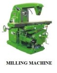 Milling Operations | Functions Performed By a Milling Machine