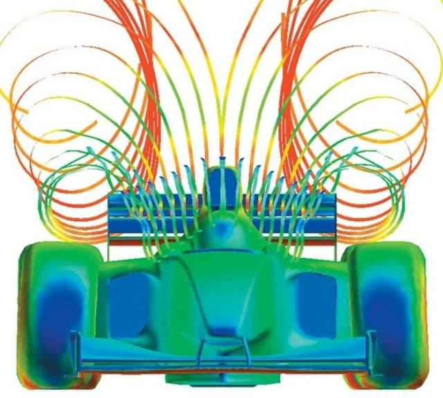 CFD Fluid Flow analysis, Computational fluid flow pressure drop calculations, Wind load analysis, Aerodynamic analysis, Fluid flow simulation