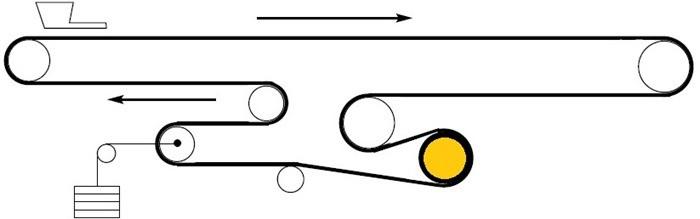 01-belt conveyor loading-horizontal belt conveyor-belt conveyor bulk material handling-belt conveyor construction