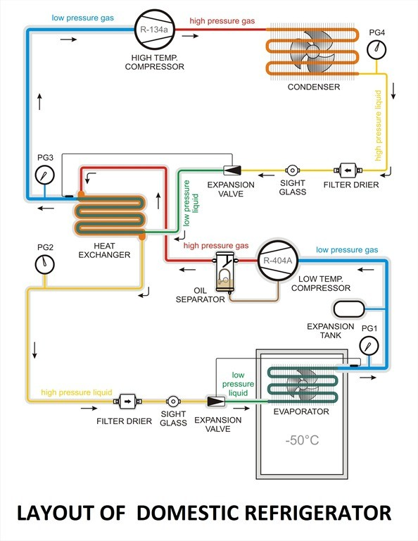 01-layout-of-typical-domestic-refrigerator-refrigerator-layout