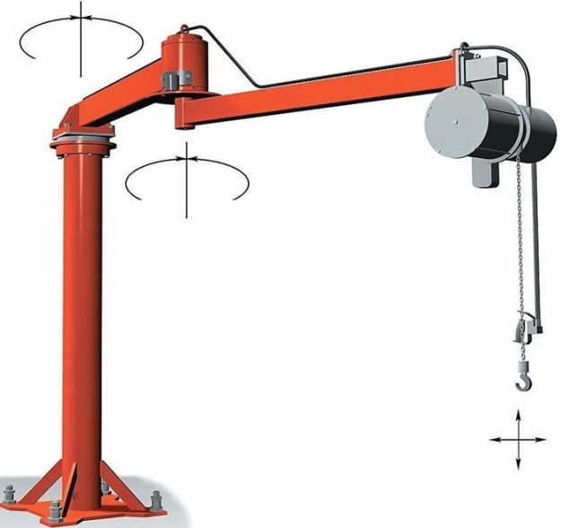 Jib Crane | Jib Crane Tutorial | Jib Crane Overview | Jib Crane Applications | Jib Crane Types