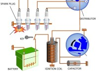 01-BATTERY-IGNITION-SYSTEM-CIRCUIT-OF-COIL-IGNITION-SYSTEM.jpg